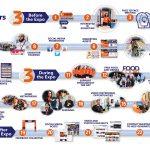E3 Business Expo 2020 Journey